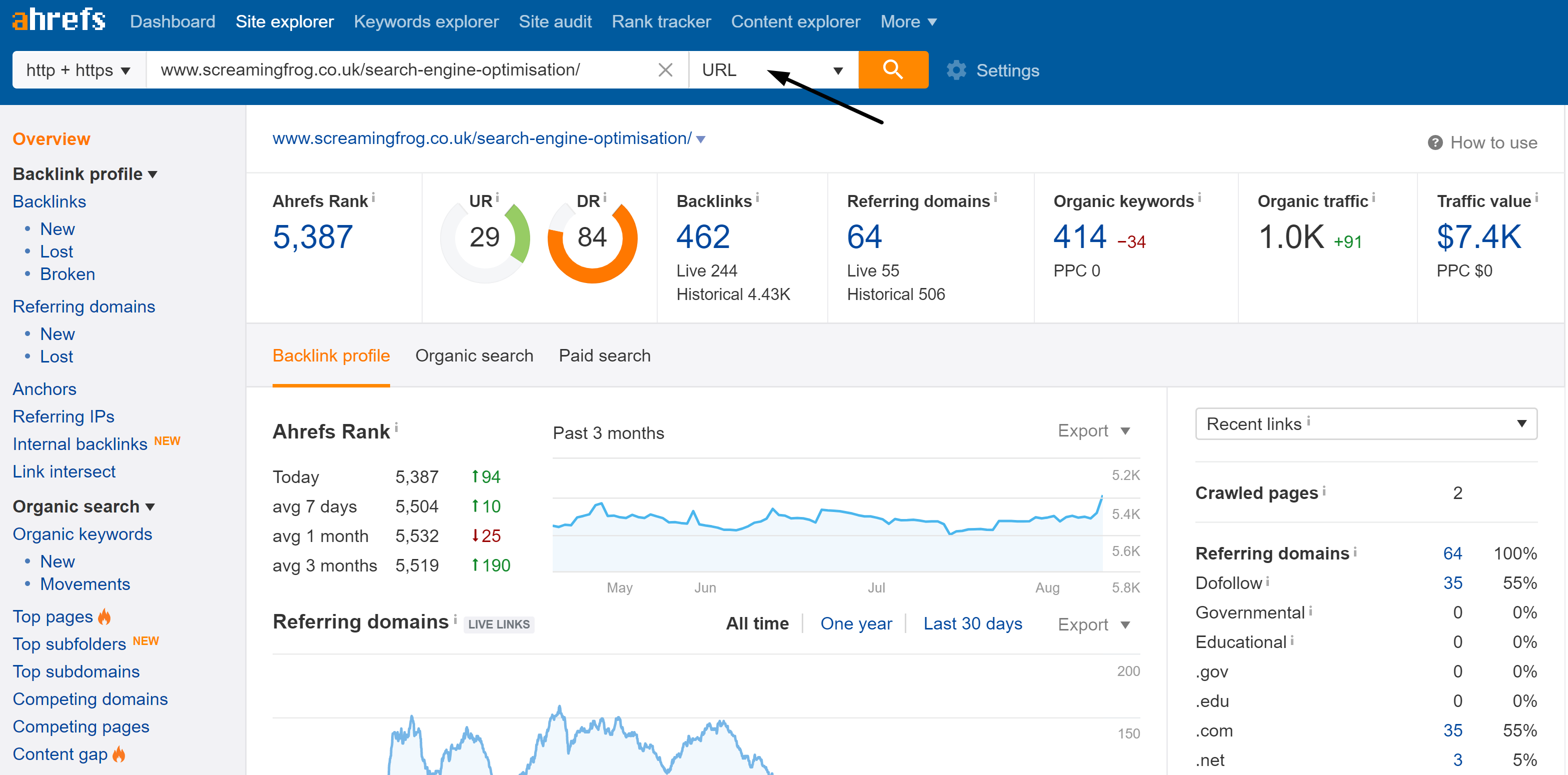 Ahrefs URL view example