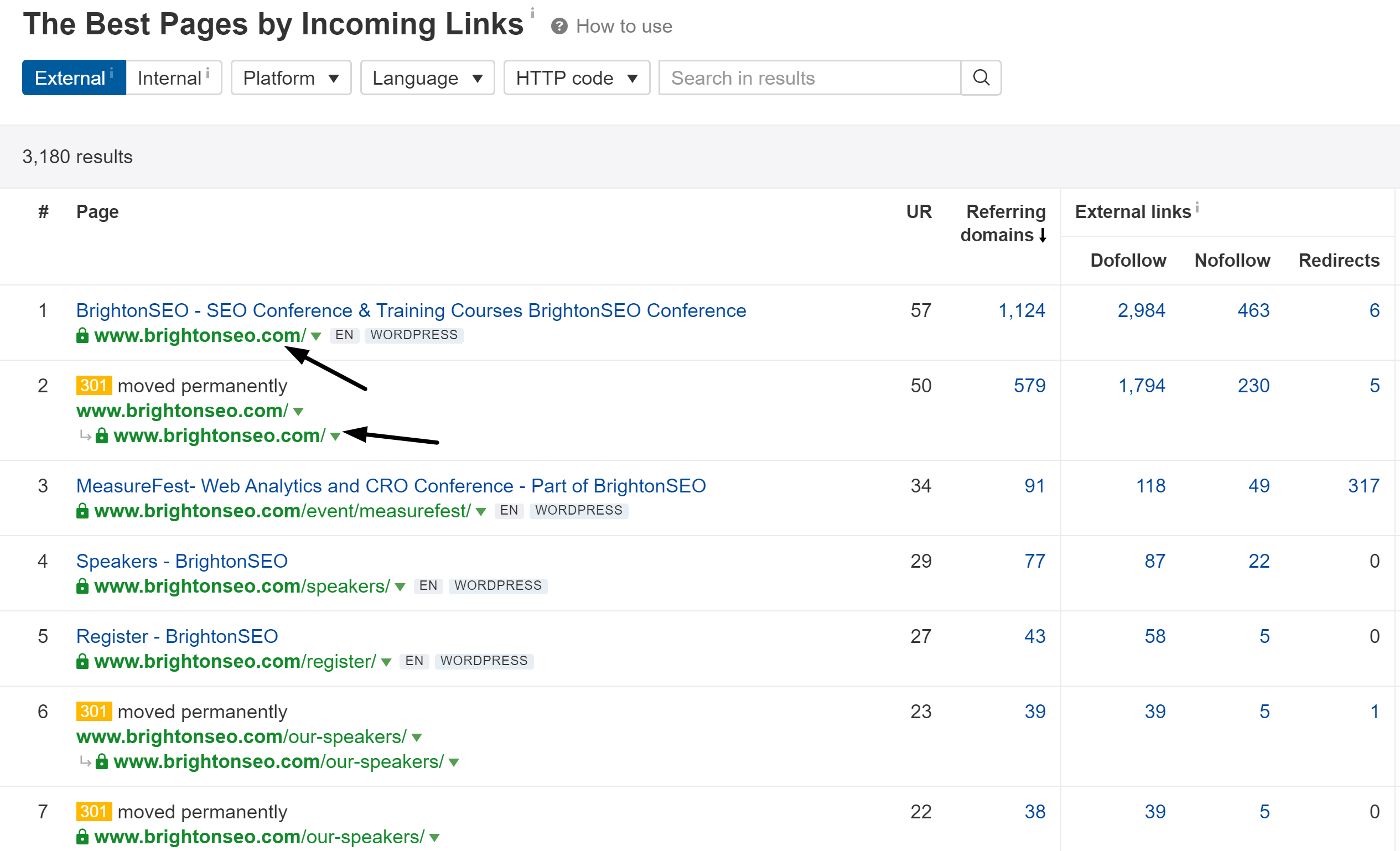 best pages by links ahrefs report